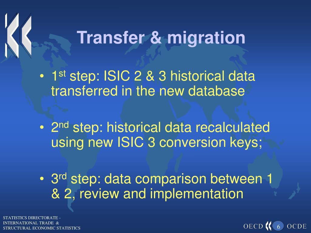Transfer & migration