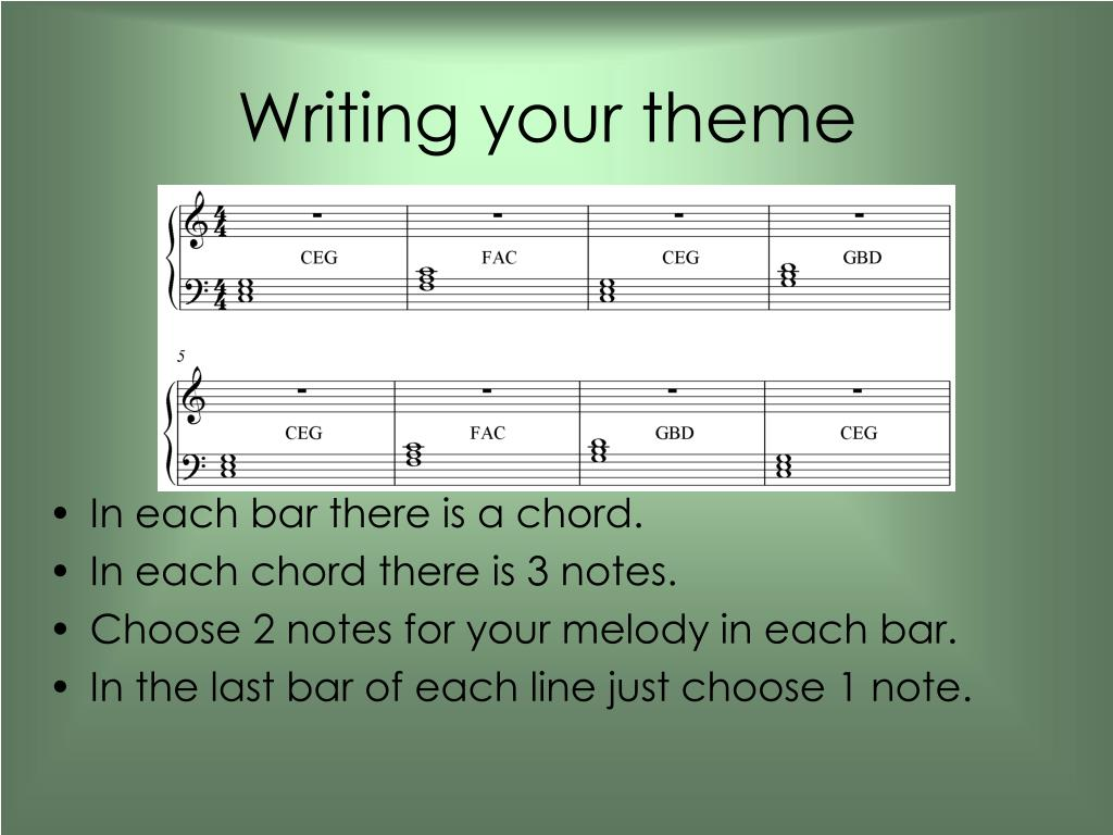 Writing your theme