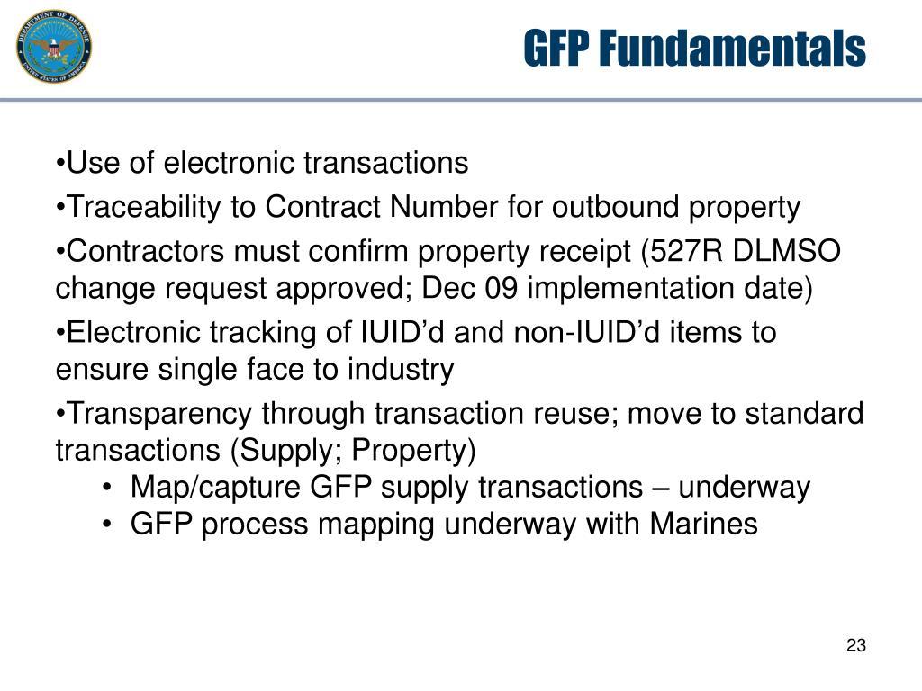 GFP Fundamentals