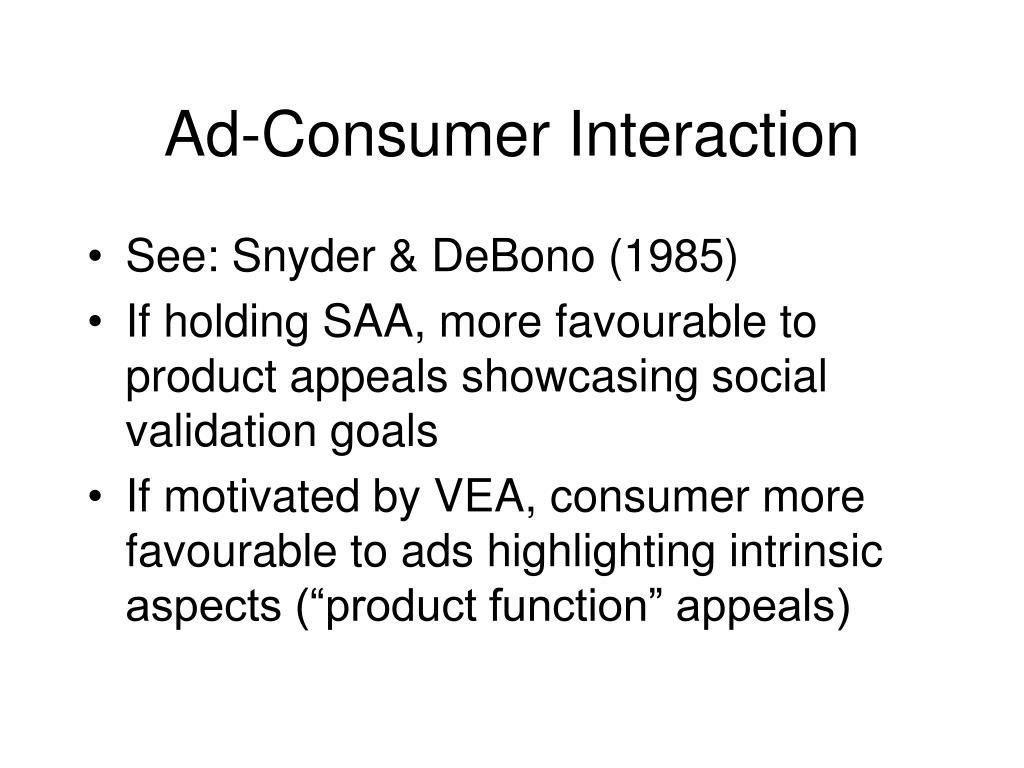 Ad-Consumer Interaction