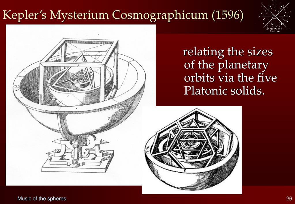 Kepler's Mysterium Cosmographicum (1596)
