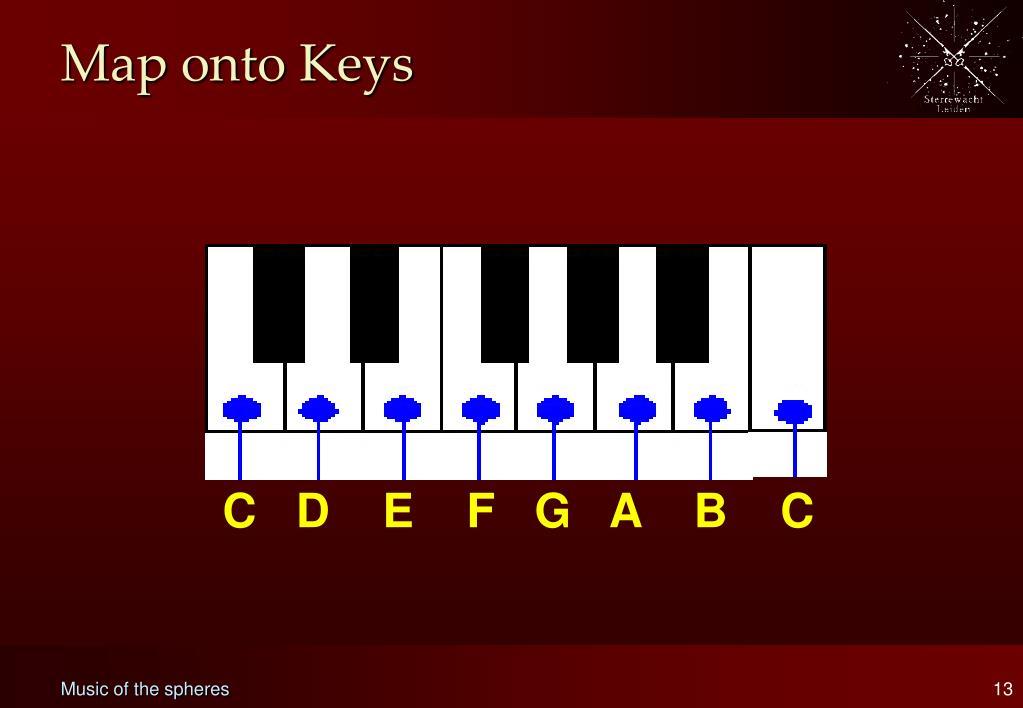 Map onto Keys