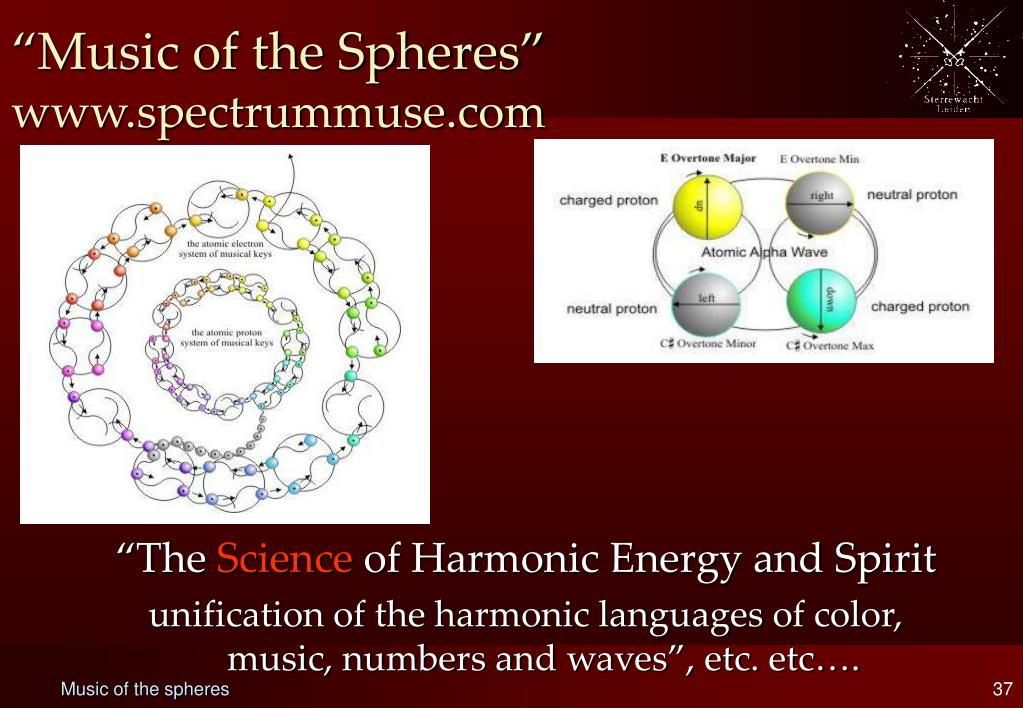 """Music of the Spheres"""