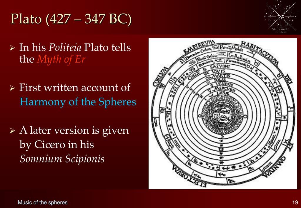 Plato (427 – 347 BC)