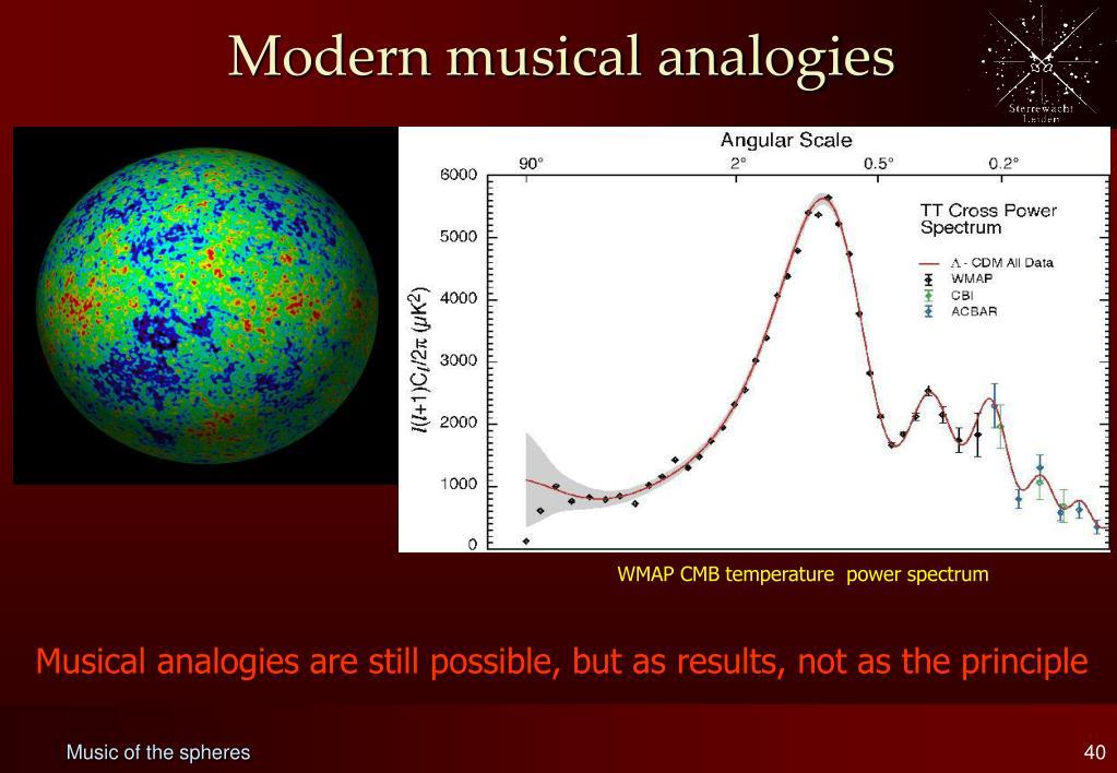Modern musical analogies