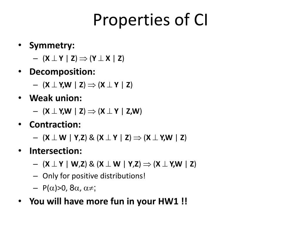 Properties of CI