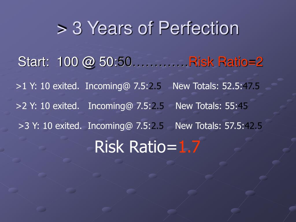 > 3 Years of Perfection