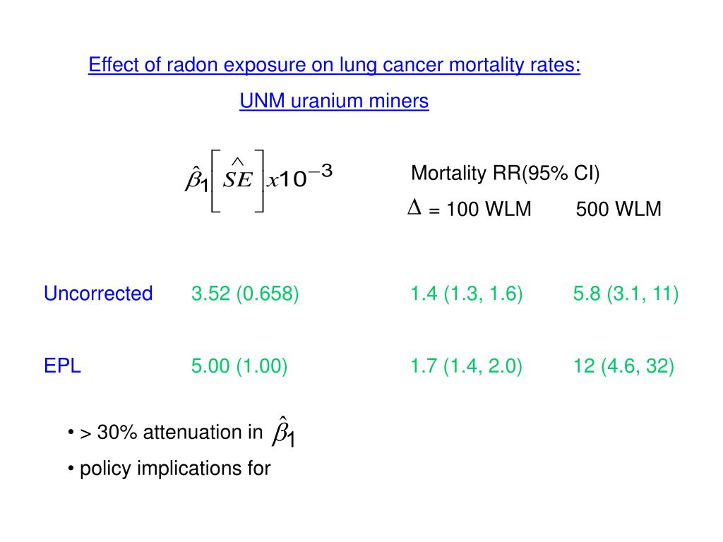 Effect of radon exposure on lung cancer mortality rates: