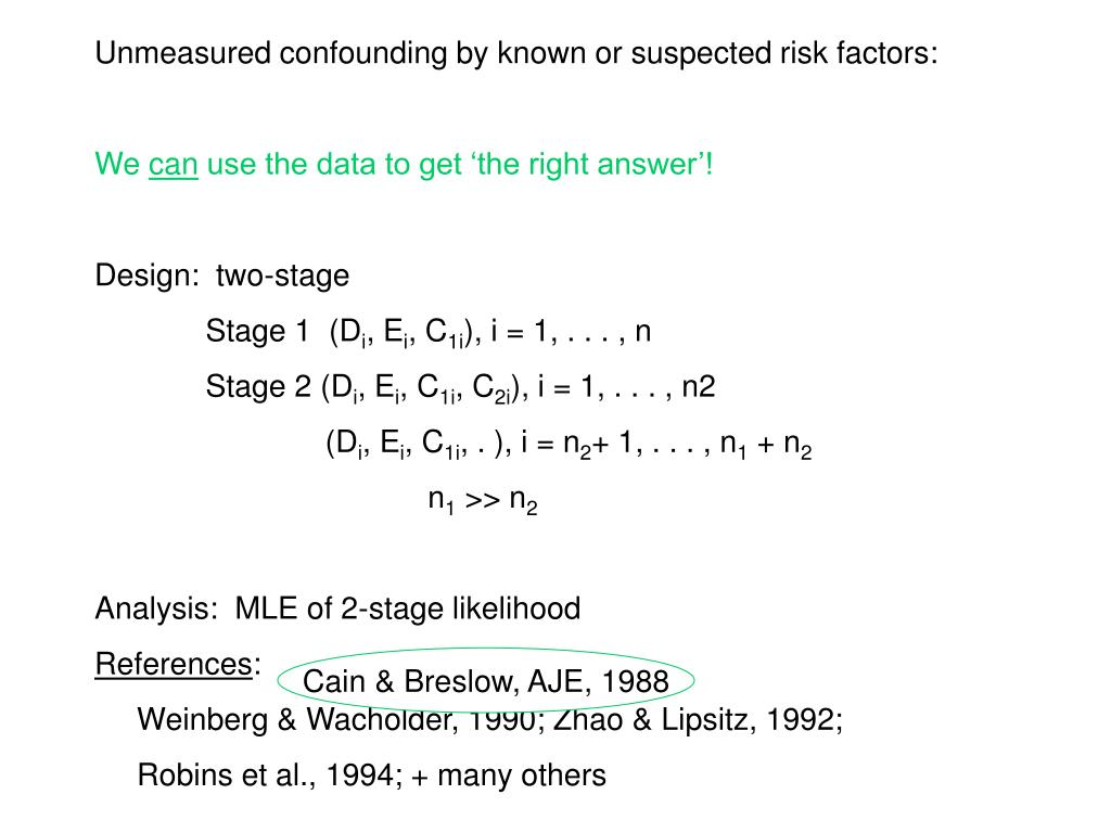 Unmeasured confounding by known or suspected risk factors: