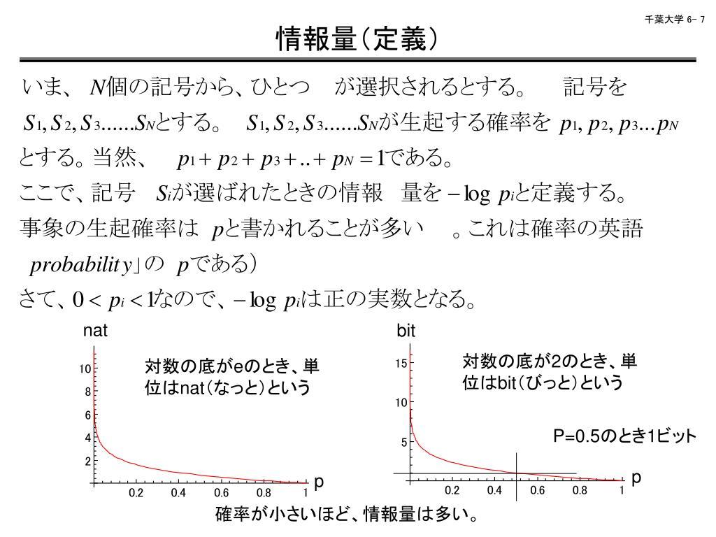 情報量(定義)
