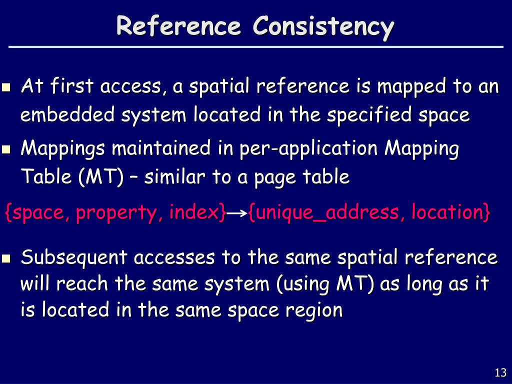 Reference Consistency