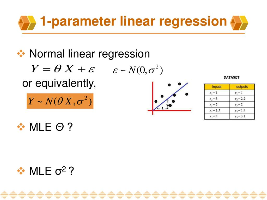 1-parameter linear regression