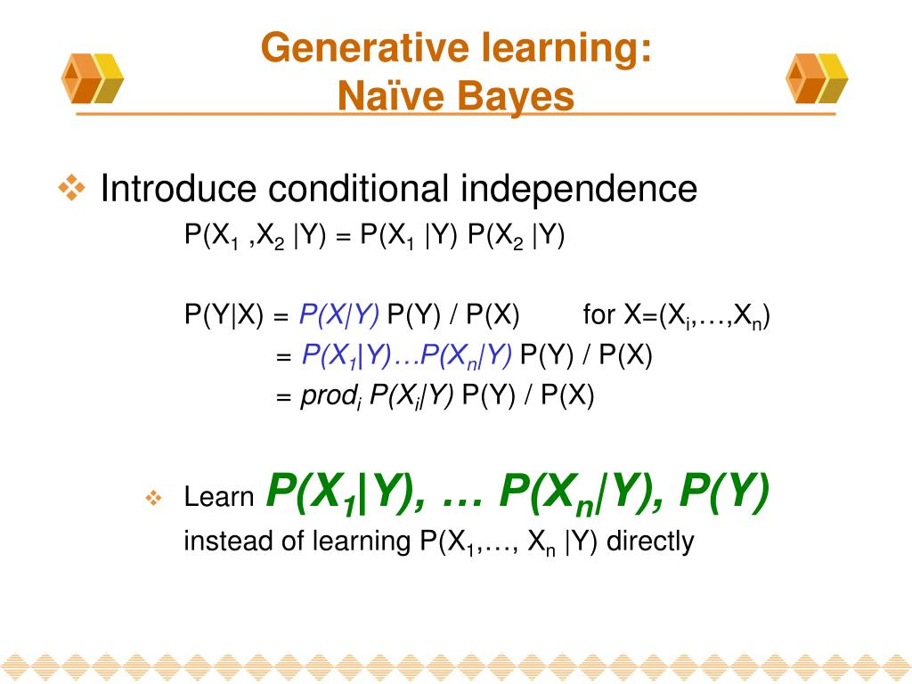 Generative learning: