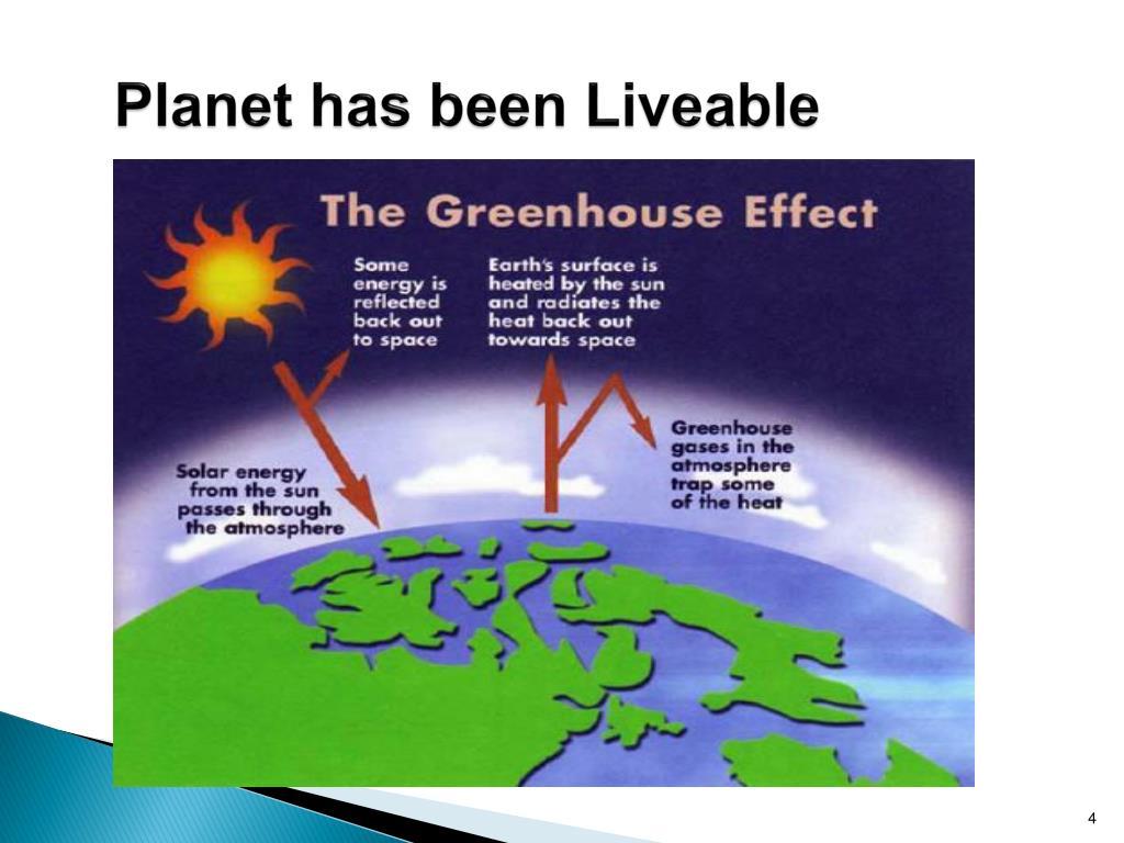 Planet has been