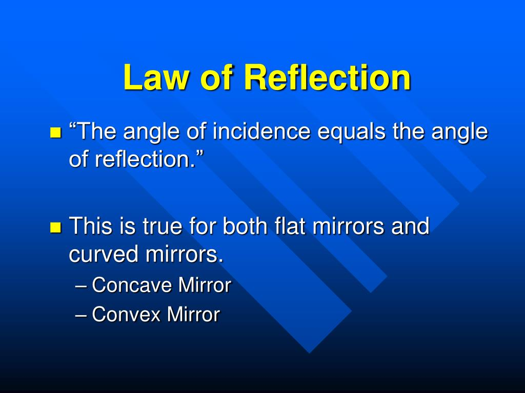 Law of Reflection