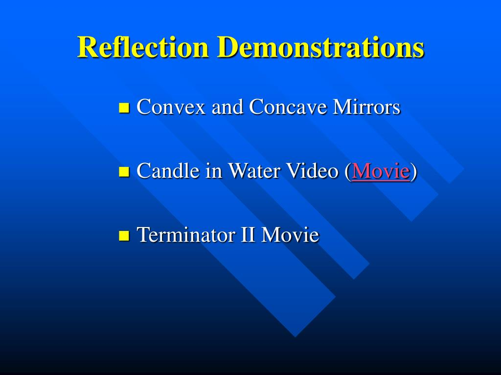 Reflection Demonstrations