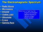 the electromagnetic spectrum8