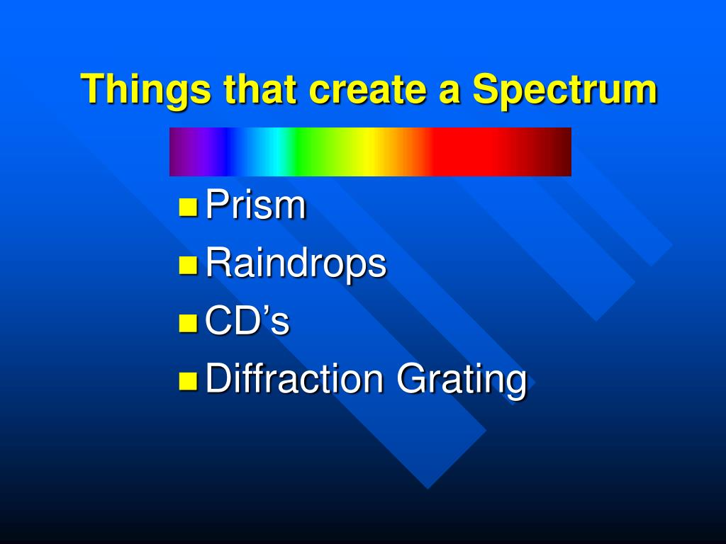 Things that create a Spectrum