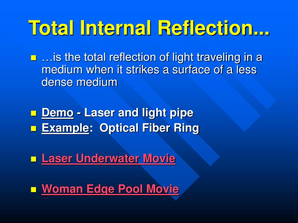 Total Internal Reflection...