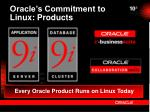 oracle s commitment to linux products