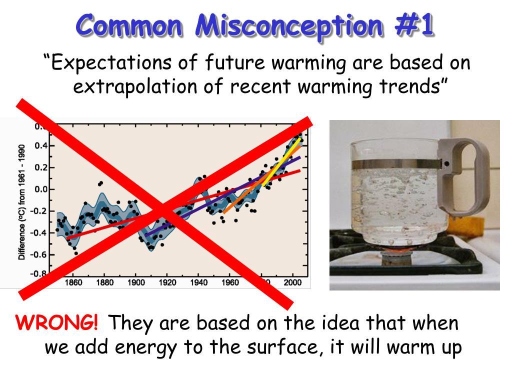 Common Misconception #1