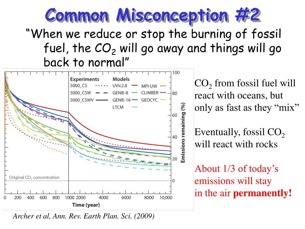 Common Misconception #2