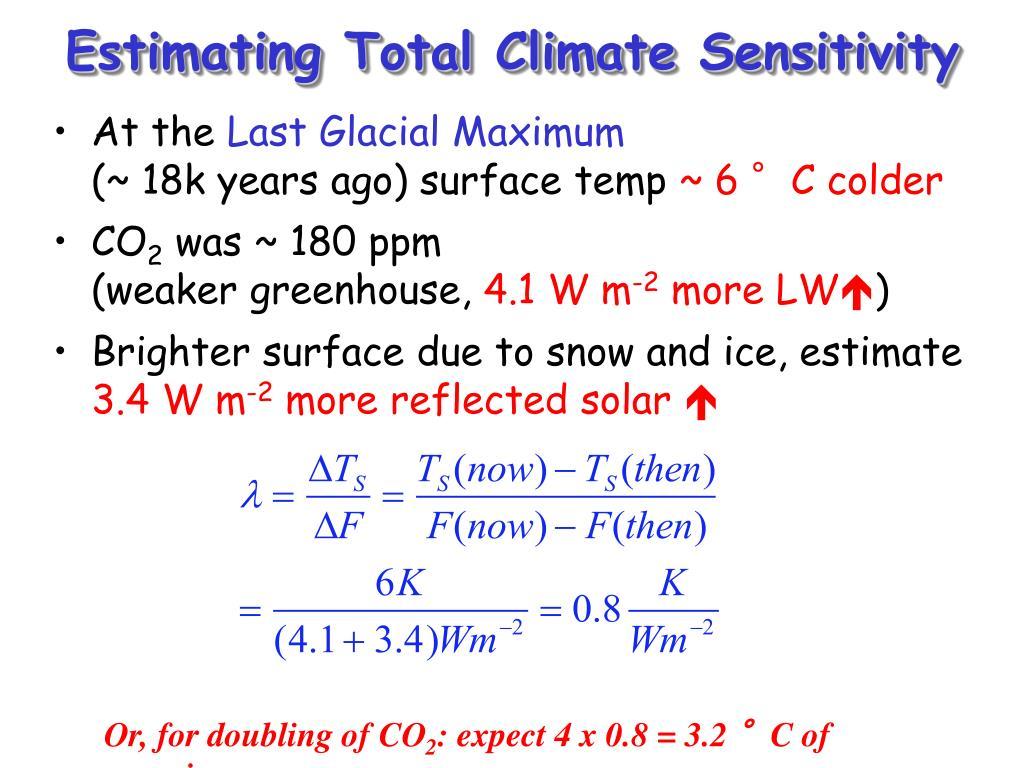 Estimating Total Climate Sensitivity