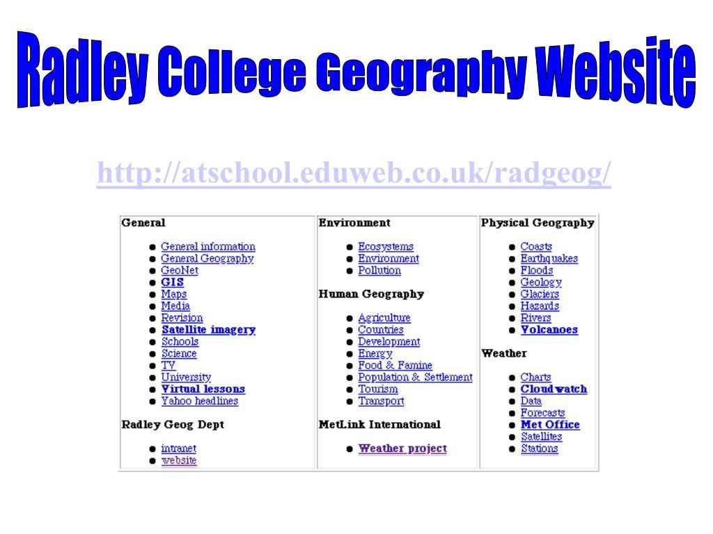 Radley College Geography Website