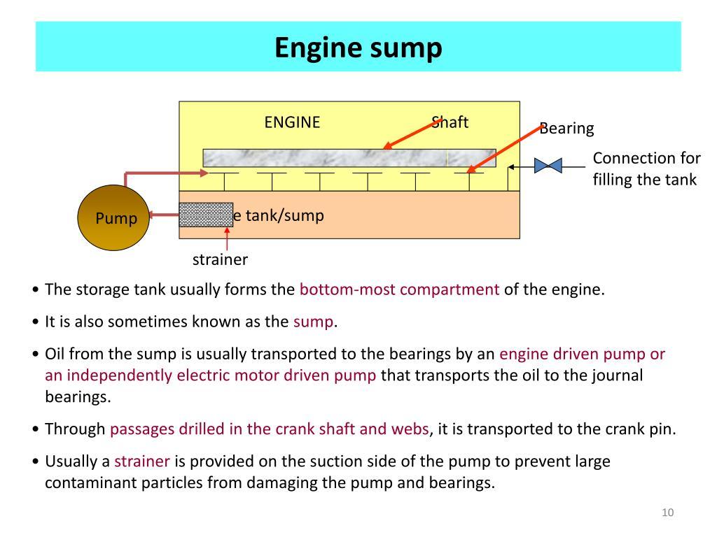Engine sump