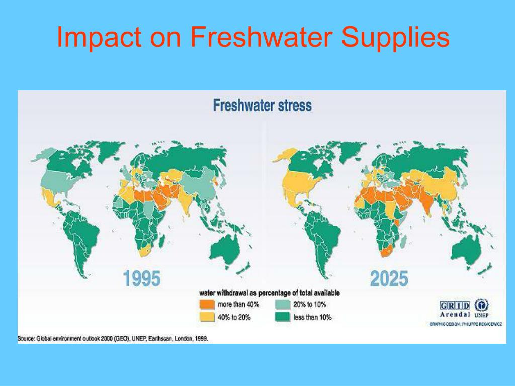 Impact on Freshwater Supplies