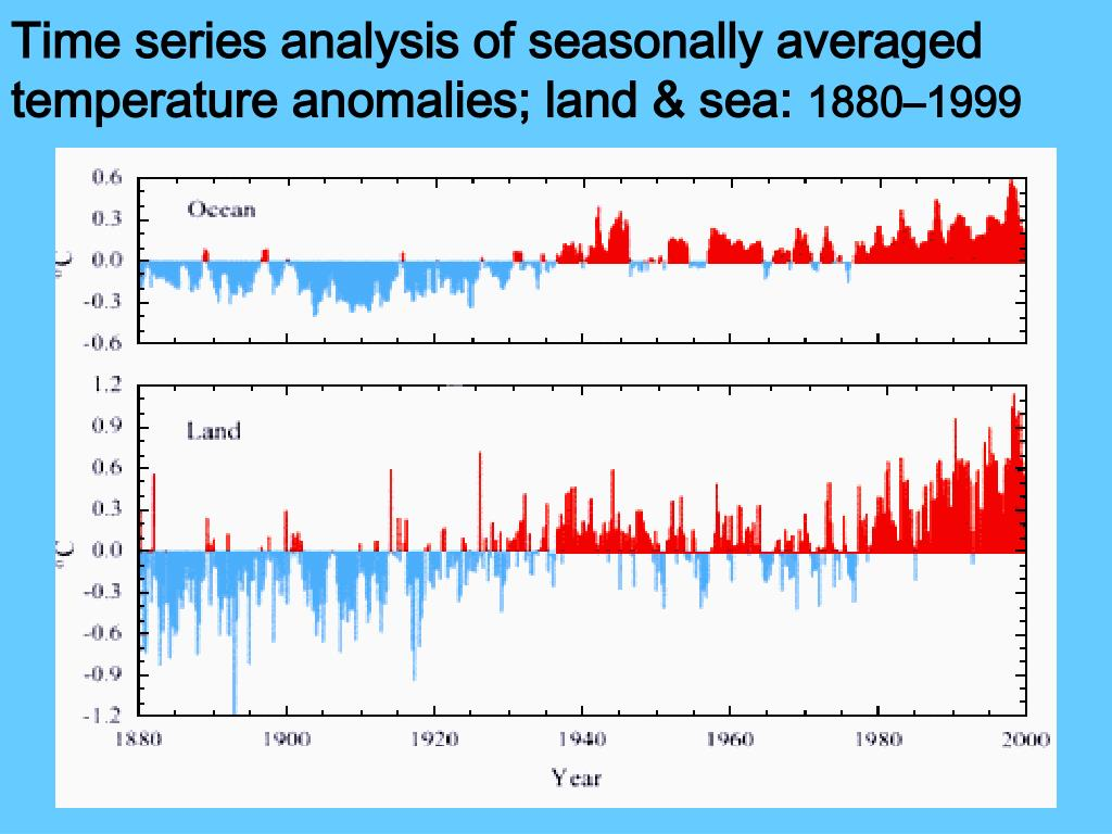Time series analysis of seasonally averaged