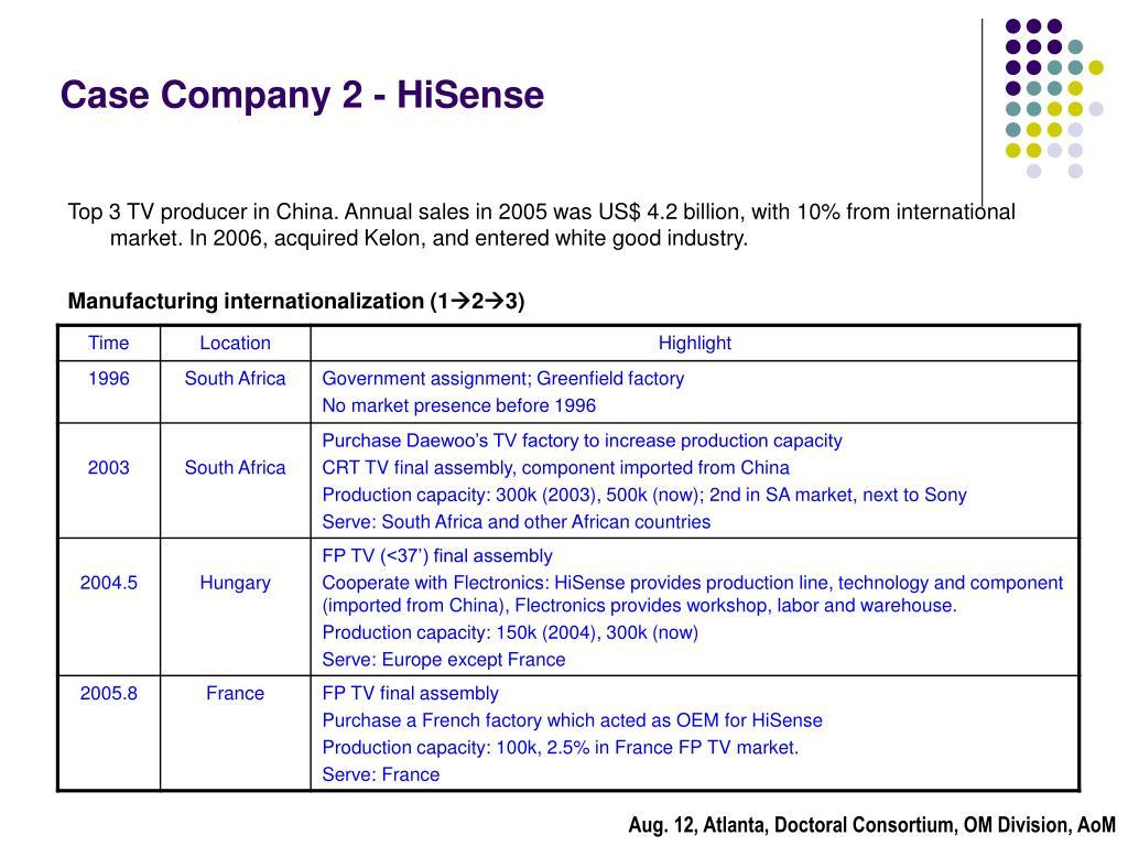 Case Company 2 - HiSense