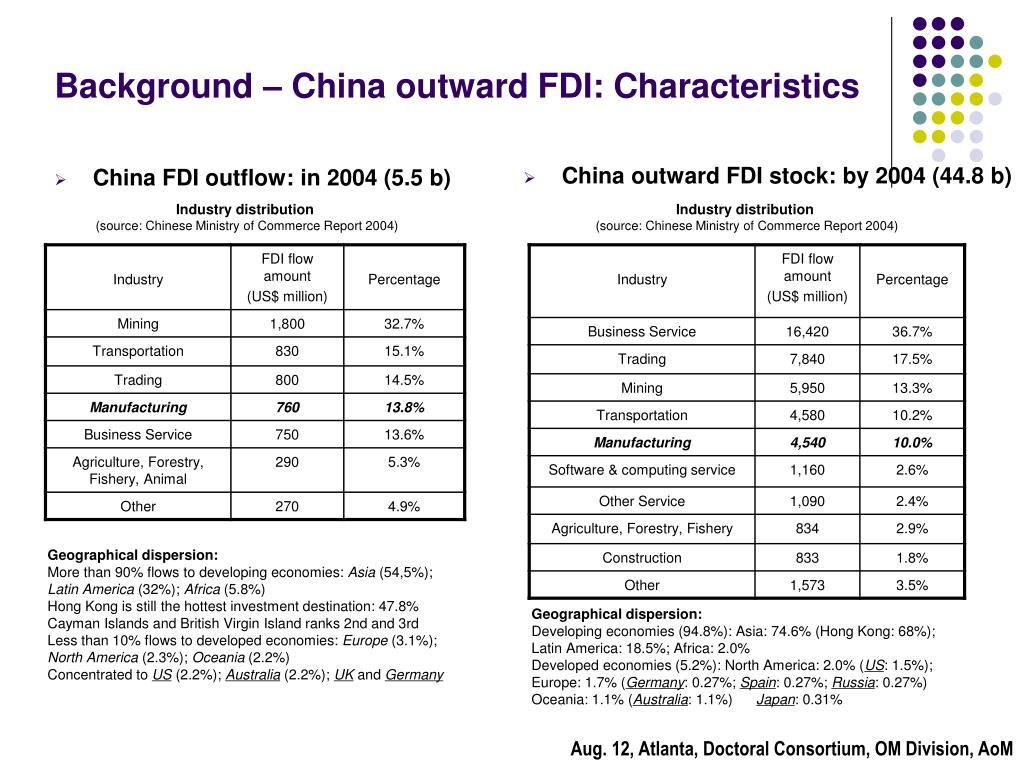 Background – China outward FDI: Characteristics