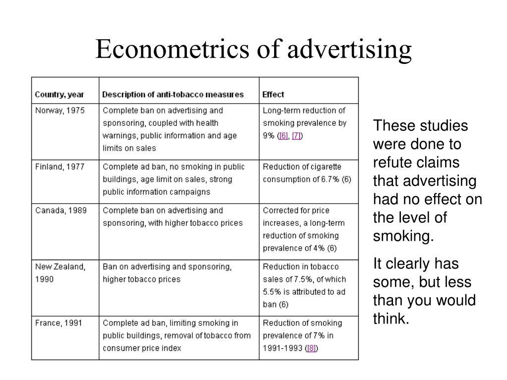 Econometrics of advertising
