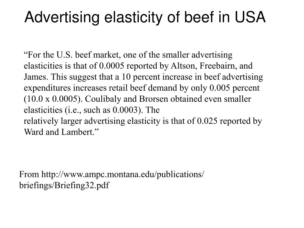 Advertising elasticity of beef in USA