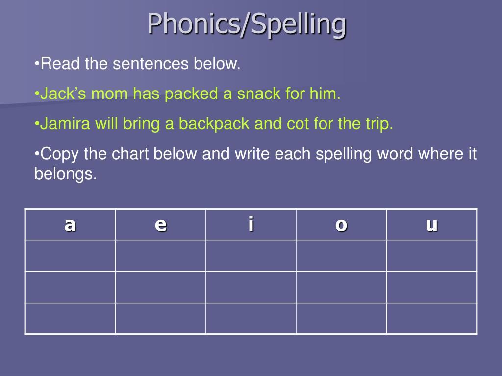 Phonics/Spelling