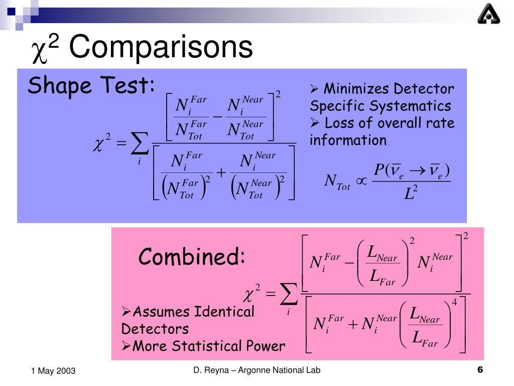 Shape Test: