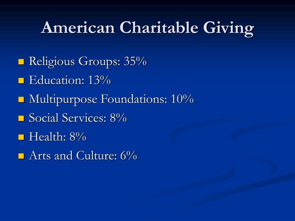 American Charitable Giving