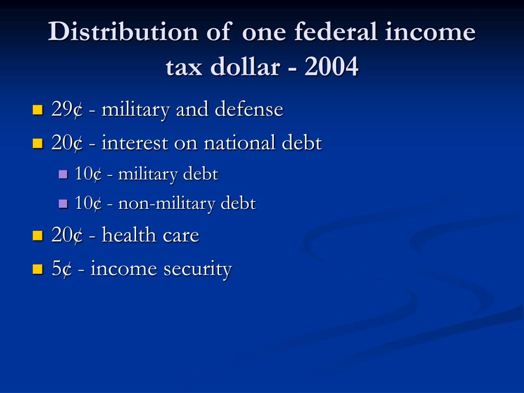 Distribution of one federal income tax dollar - 2004
