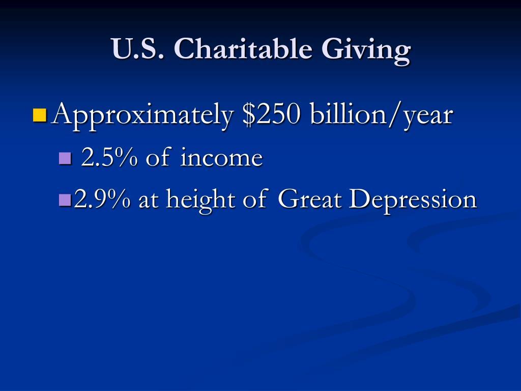 U.S. Charitable Giving