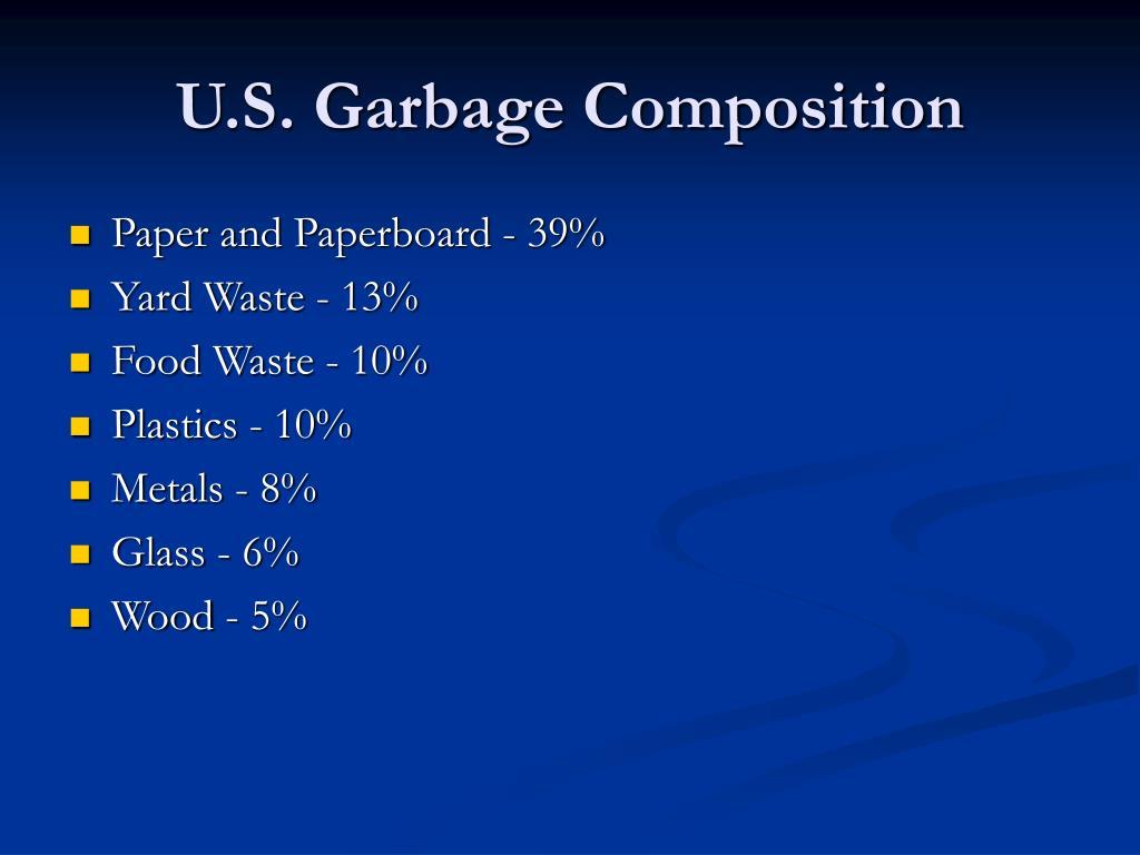U.S. Garbage Composition