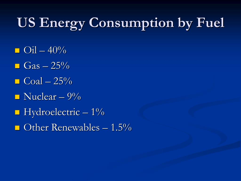 US Energy Consumption by Fuel
