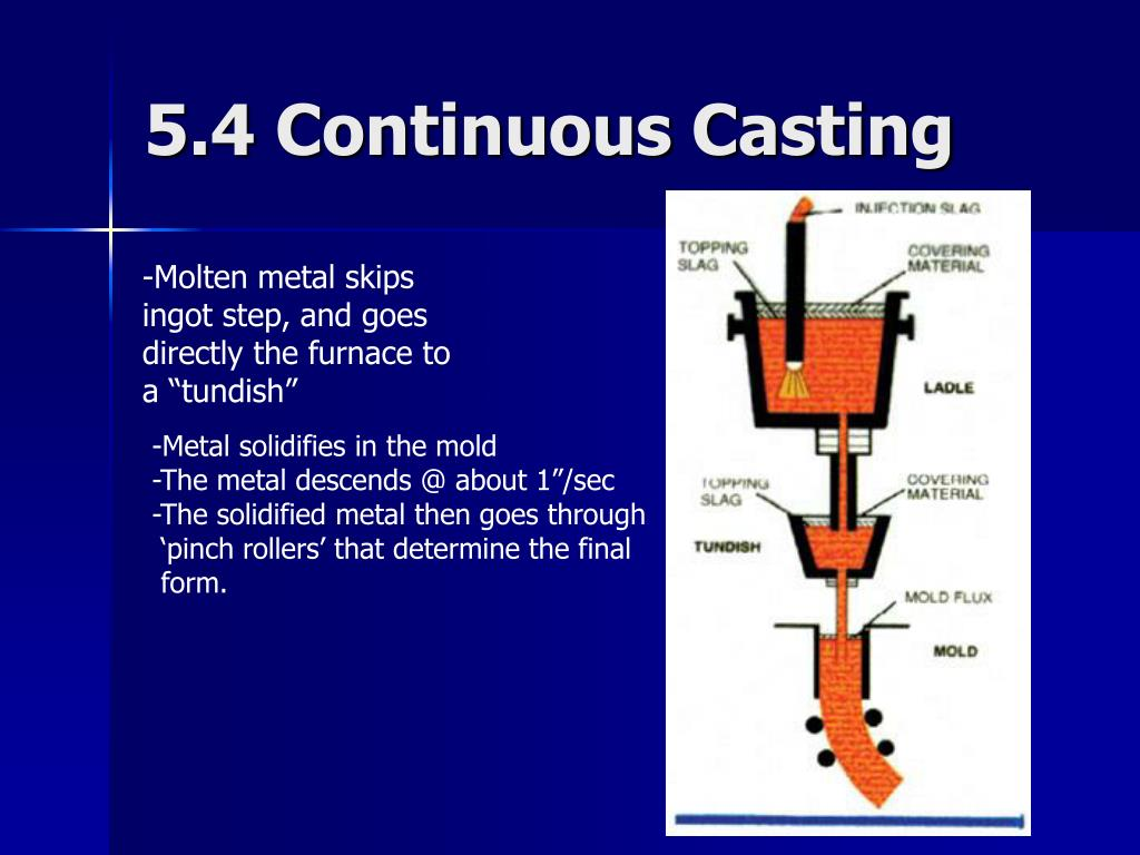 5.4 Continuous Casting