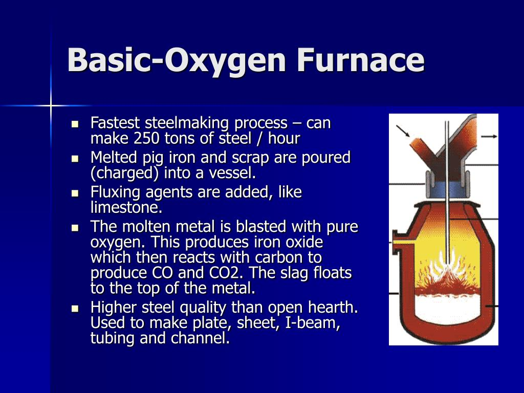 Basic-Oxygen Furnace