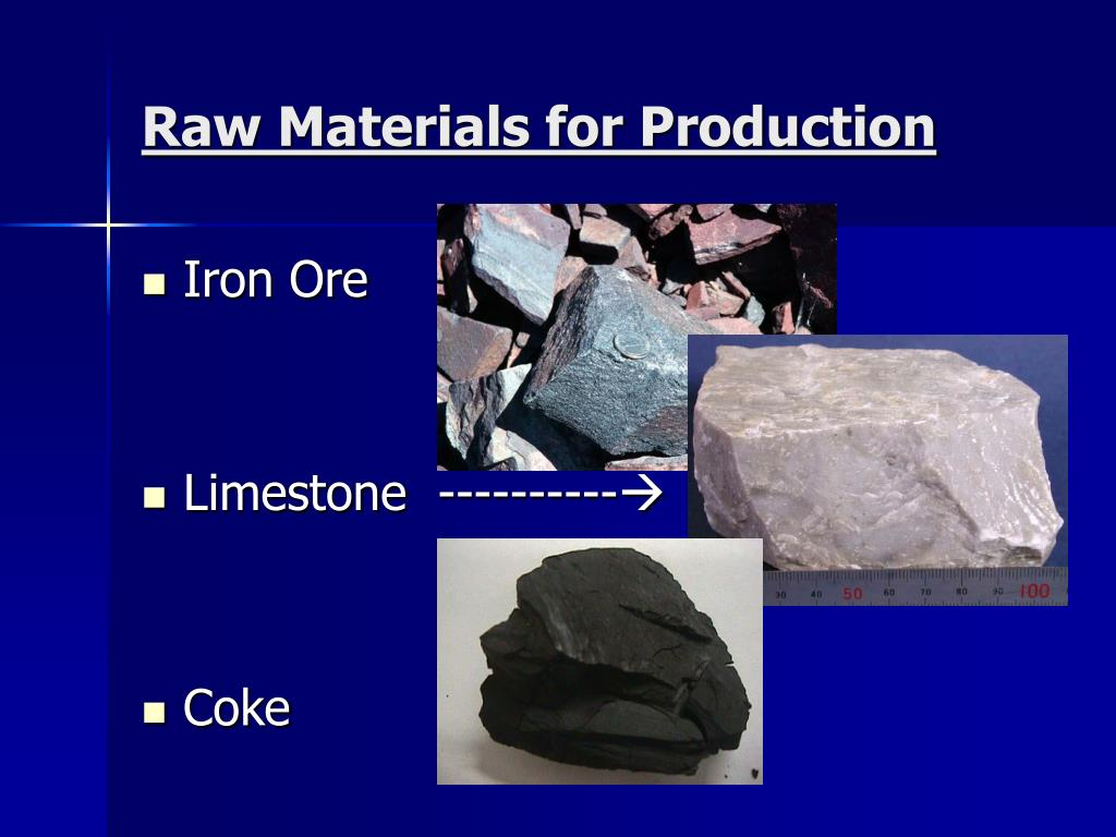 Raw Materials for Production