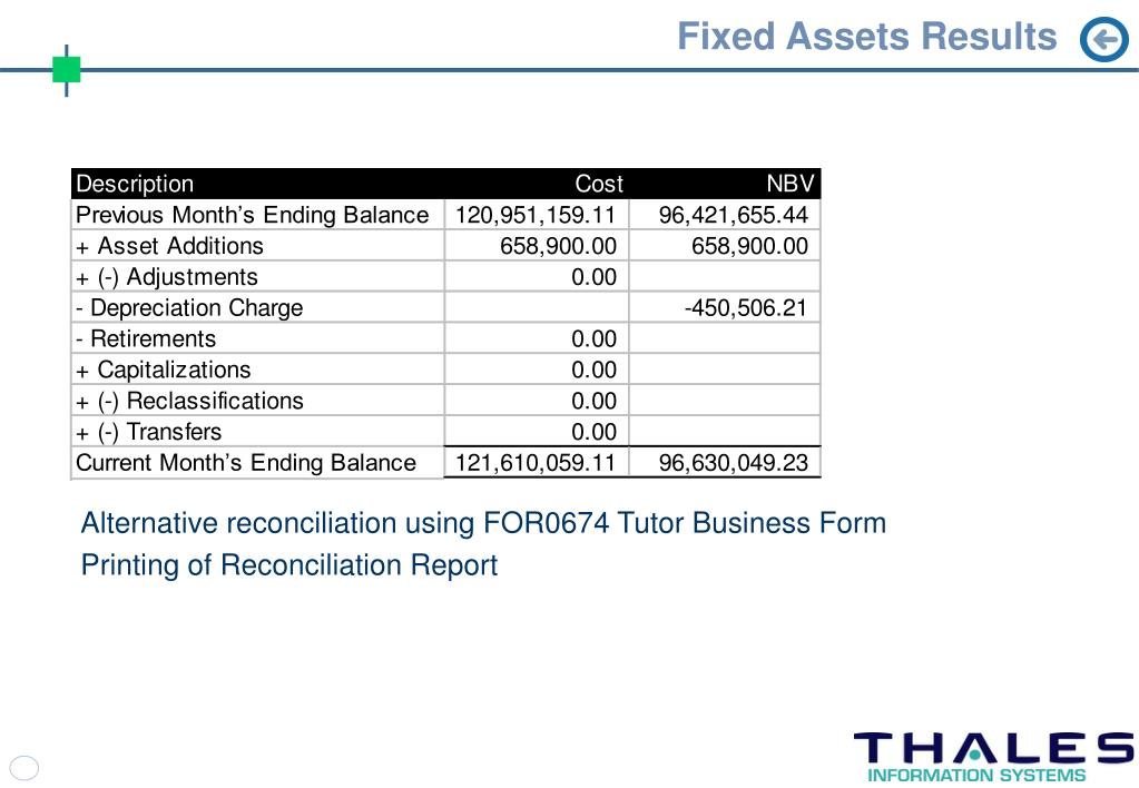 Fixed Assets Results
