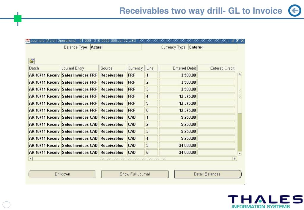 Receivables two way drill- GL to Invoice