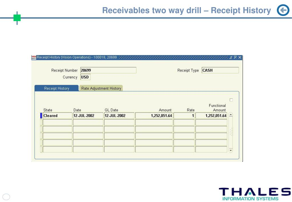 Receivables two way drill – Receipt History