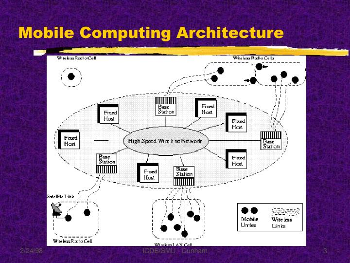 Mobile computing architecture