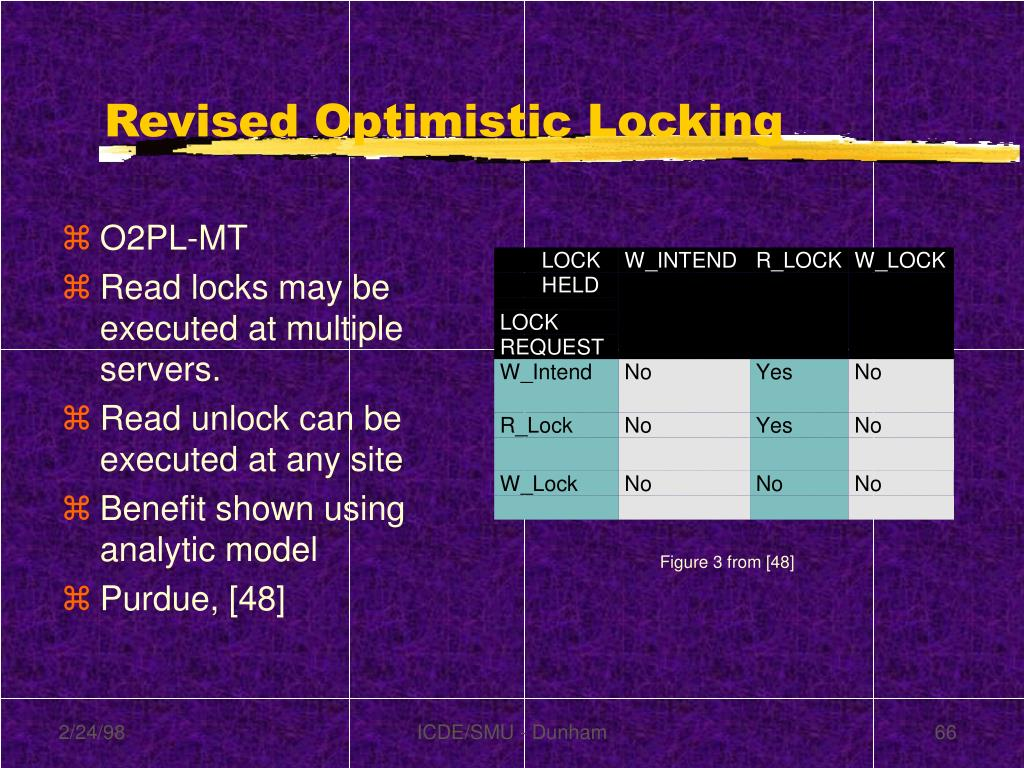 Revised Optimistic Locking